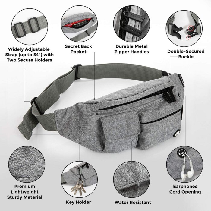 RFID-Fanny-Pack-for-Women-and-Men-FP006-4