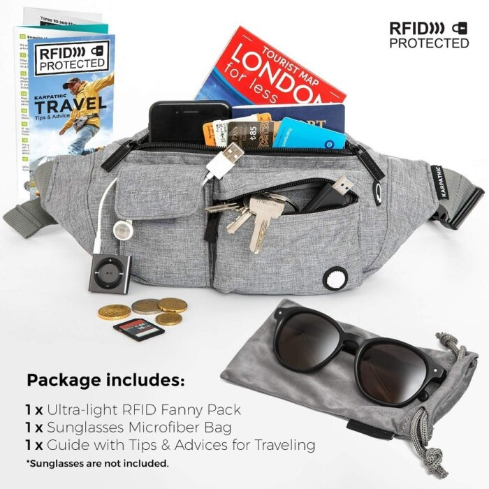 RFID-Fanny-Pack-for-Women-and-Men-FP006-5